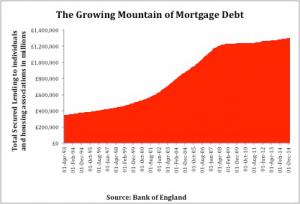 mortgagedebtmountain