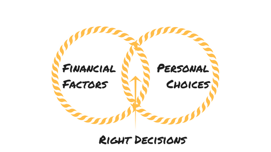 What goes into your comprehensive financial plan?